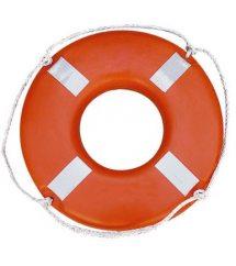 Boia circular Classe II